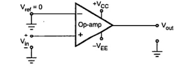 non linear applications of op amp