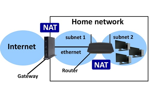 dual network route application to one of network