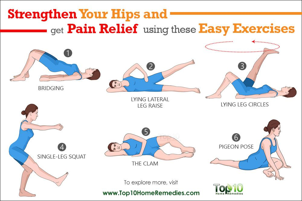 hip flexion application and examples