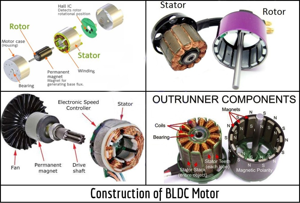 permanent magnet brushless dc motor applications